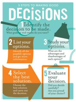 Decisions-5 Steps