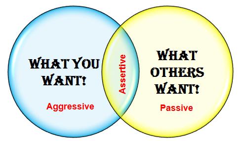 assertive-communication.png