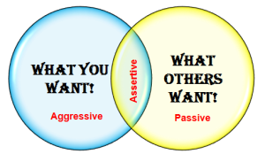 assertive-communication