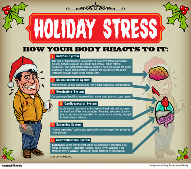 holiday-stress